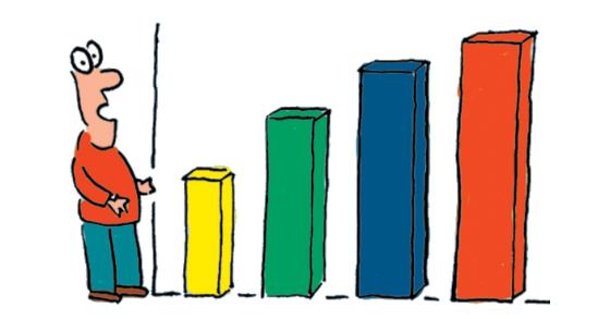 Какие бывают уровни знаний английского? Разбираем четкие ступени и проверяем свой уровень