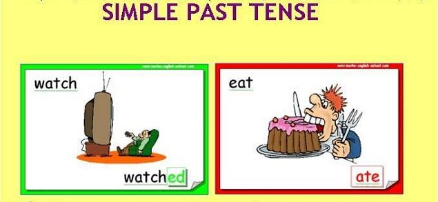 Правило образования Past Simple с примерами, после которых вы забудете об ошибках