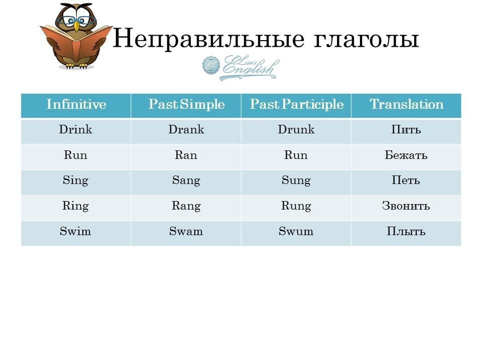 irregular-verb1