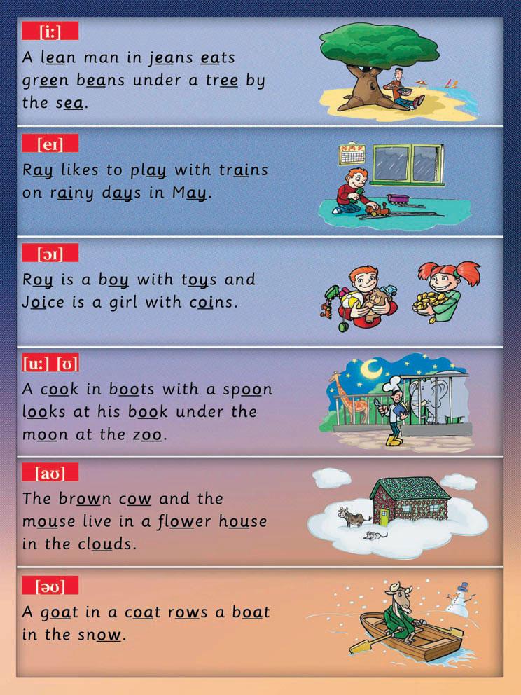 практика - правила чтения сочетания гласных в английском для детей